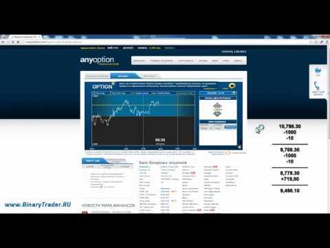 Видео уроки торговли на бинарных опционах