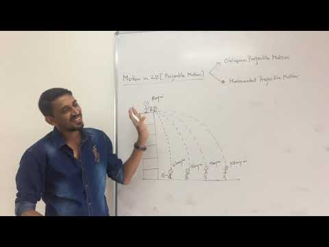 Projectile Motion Introduction