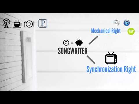 A Painless Intro to Music Publishing | Part 1: Publishing Rights
