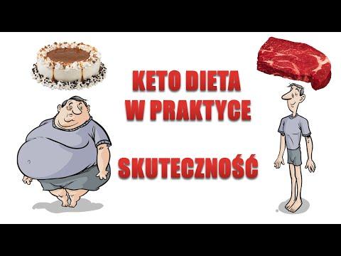 Obliczanie obciążenia dla utraty wagi