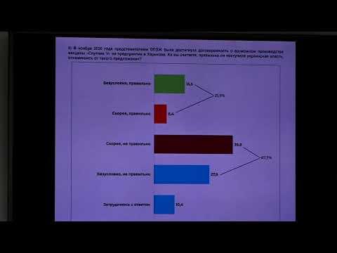 Рейтинги политпартий, общественно-политические настроения, вакцинация от Covid-19
