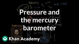 Pressure and the simple mercury barometer | Physical Processes | MCAT | Khan Academy