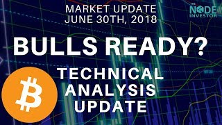 Market Update | Are the Bulls Read to Charge?  Bitcoin Technical Analysis Update 06/30/2018