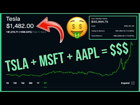 Tesla Stock and Microsoft Stock Made Me So Much Money – Robinhood Investing   TSLA, MSFT, & AAPL