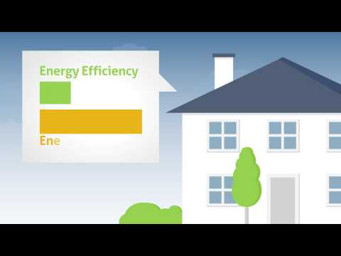 Atlantic Builders Educates: Home Energy Rating System Index  or HERS Index Rating