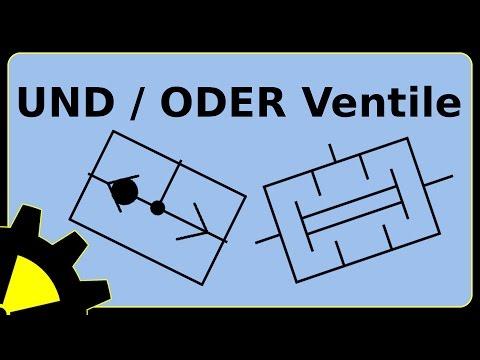 Pneumatische UND / ODER Schaltung einfach erklärt (+Übungsaufgabe)