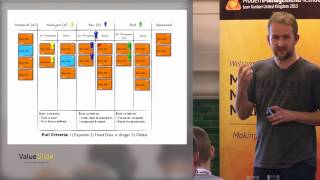 LKUK13: The Other Side of Kanban – Chris McDermott