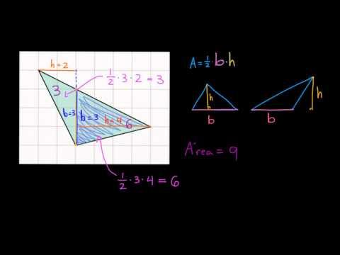 área De Un Triángulo En Una Cuadrícula Video Khan Academy