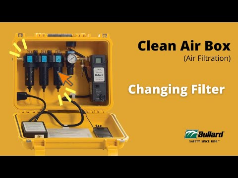 CAB Changing the Filter