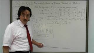 Matematik 1 – 6.Hafta