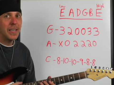 Beginner guitar lesson on how to read and play chord lines