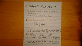 Suspense Accounts