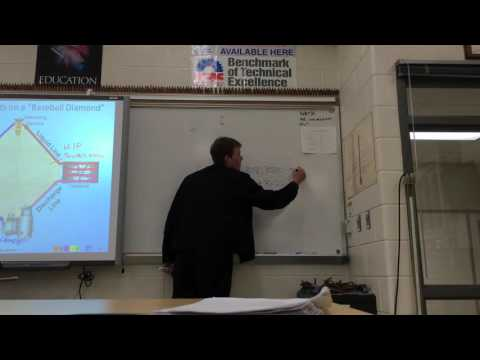 EPA CFC 608 Certification Test HVAC Study Guide - Core Lecture ...