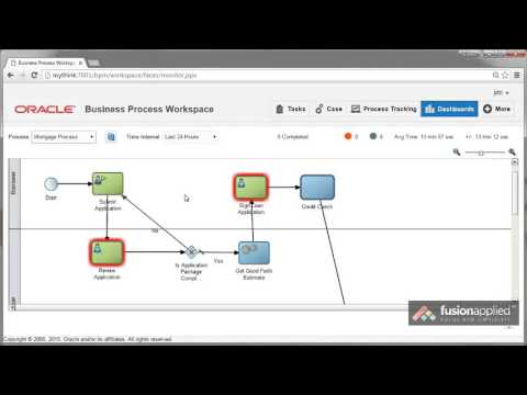 The Oracle BPM 12c Process Monitor Dashboard - YouTube