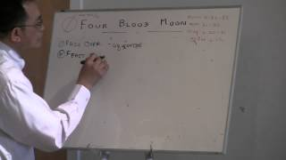 "Bible Study "" FOUR BLOOD MOON "" By Rev.Dr.John Myint Than,BCC"
