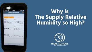 Why is The Supply Relative Humidity so High?