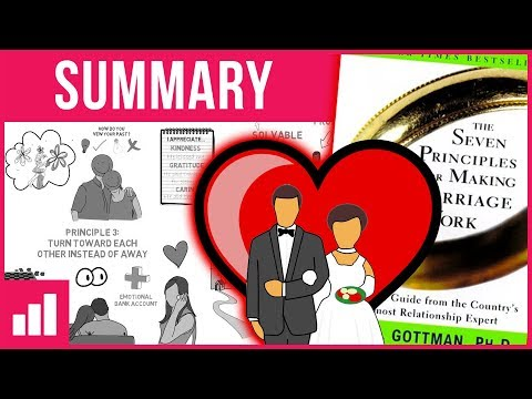 The 7 Principles For Making Marriage Work by John Gottman - Relationship Advice ► Book Summary