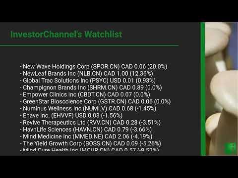 InvestorChannel's Psychedelics Watchlist Update for Tuesday, December 01, 2020, 16:05 EST