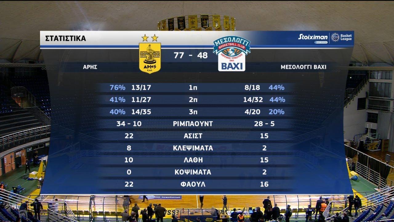 Basket League | Άρης – Μεσολόγγι 77-48 | HIGHLIGHTS | 23/01/2021 | ΕΡΤ