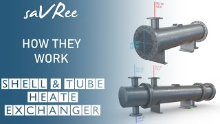 How Shell and Tube Heat Exchanger Works