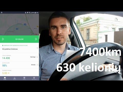 Kaip greitai užsidirbti pinigų asfalte 8
