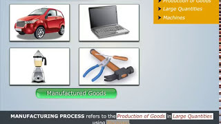 Types of Manufacturing Process - Magic Marks