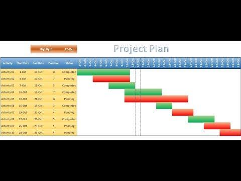mp4 Business Plan el Xls, download Business Plan el Xls video klip Business Plan el Xls