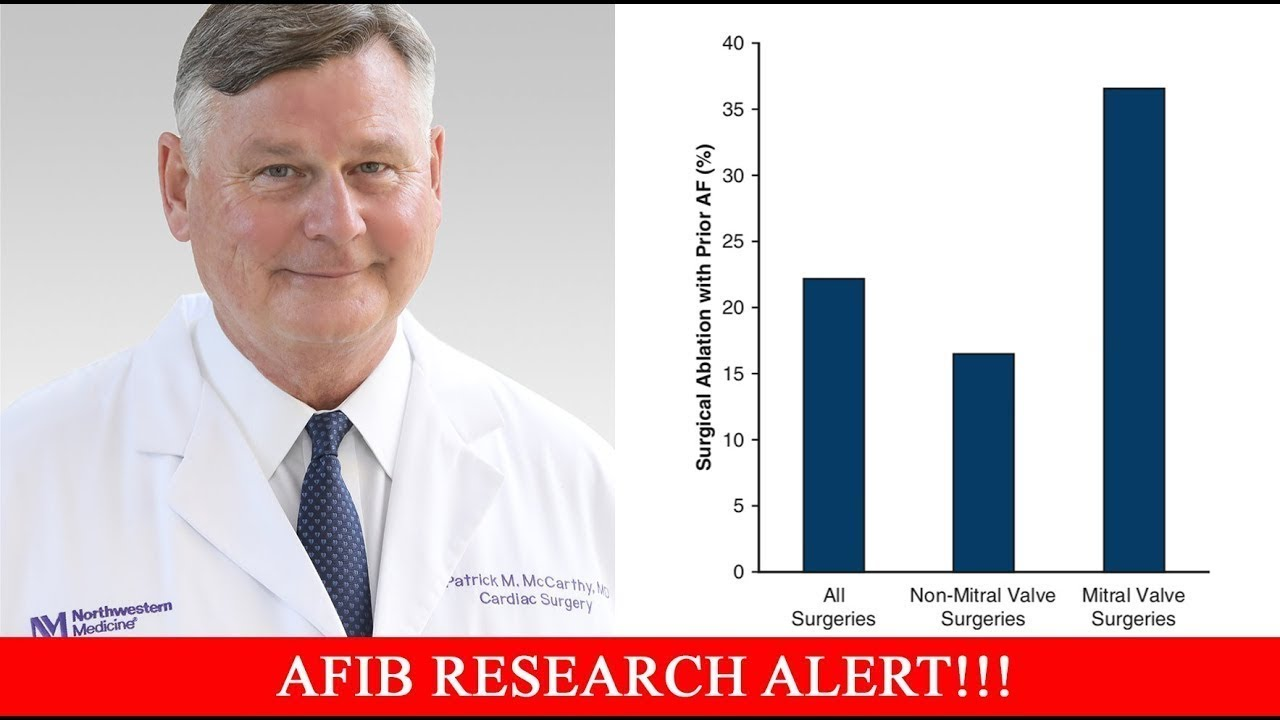 AFib Research Alert: Prevalence Before Cardiac Surgery & Concomitant Ablation Factors