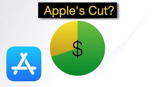 How much is Apple's revenue split with apps on the App Store?