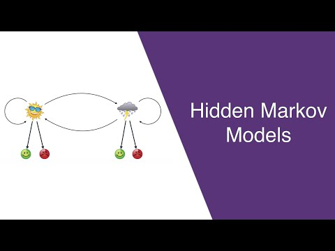 Introduction to Bayes Theorem and Hidden Markov Models