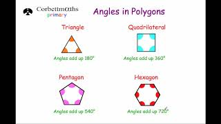 Angles in Polygons - Primary