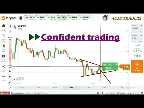 One touc in binary options