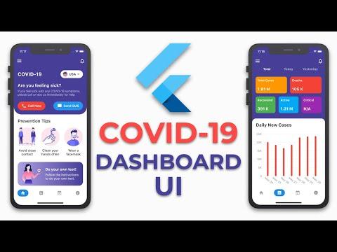 Flutter COVID-19 Dashboard UI | Speed Code