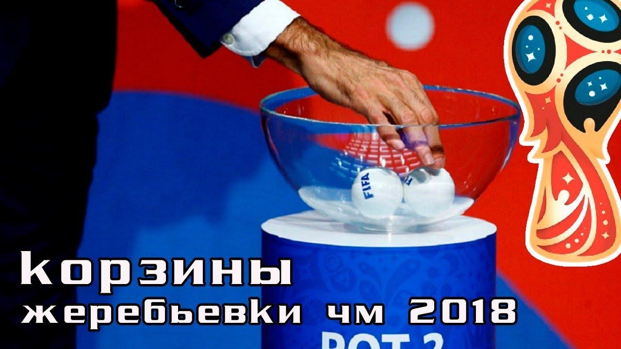 Чемпионат мира по футболу 7×7