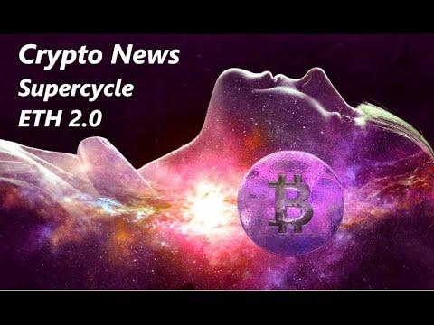 Ethos btc tradingview
