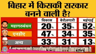 Bihar Opinion Poll | Nitish Kumar और Tejaswi Yadav में से कौन मारेगा बाजी | Mahagathbandhan | NDA - Download this Video in MP3, M4A, WEBM, MP4, 3GP