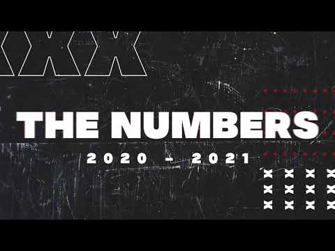 I numeri di maglia 2020/21