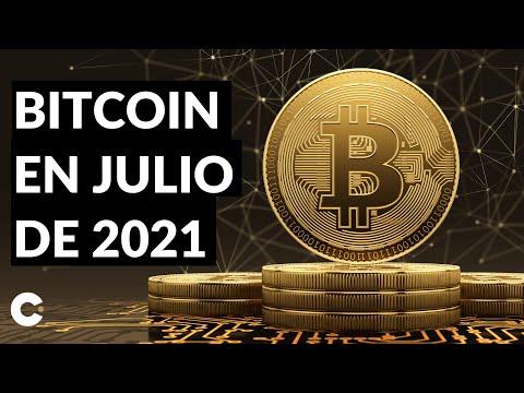 Bitcoin de piață viitoare