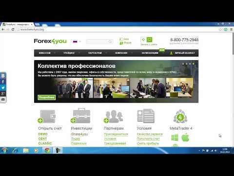 Форум трейдеров форекс аналитика