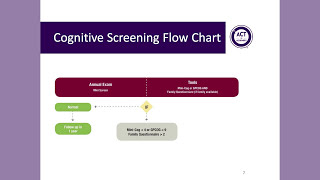 Introduction to Cognitive Screening: Administration and Scoring