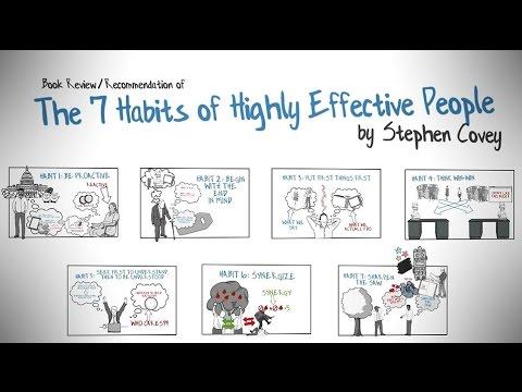 7 návyků skutečně efektivních lidí: animované shrnutí knihy