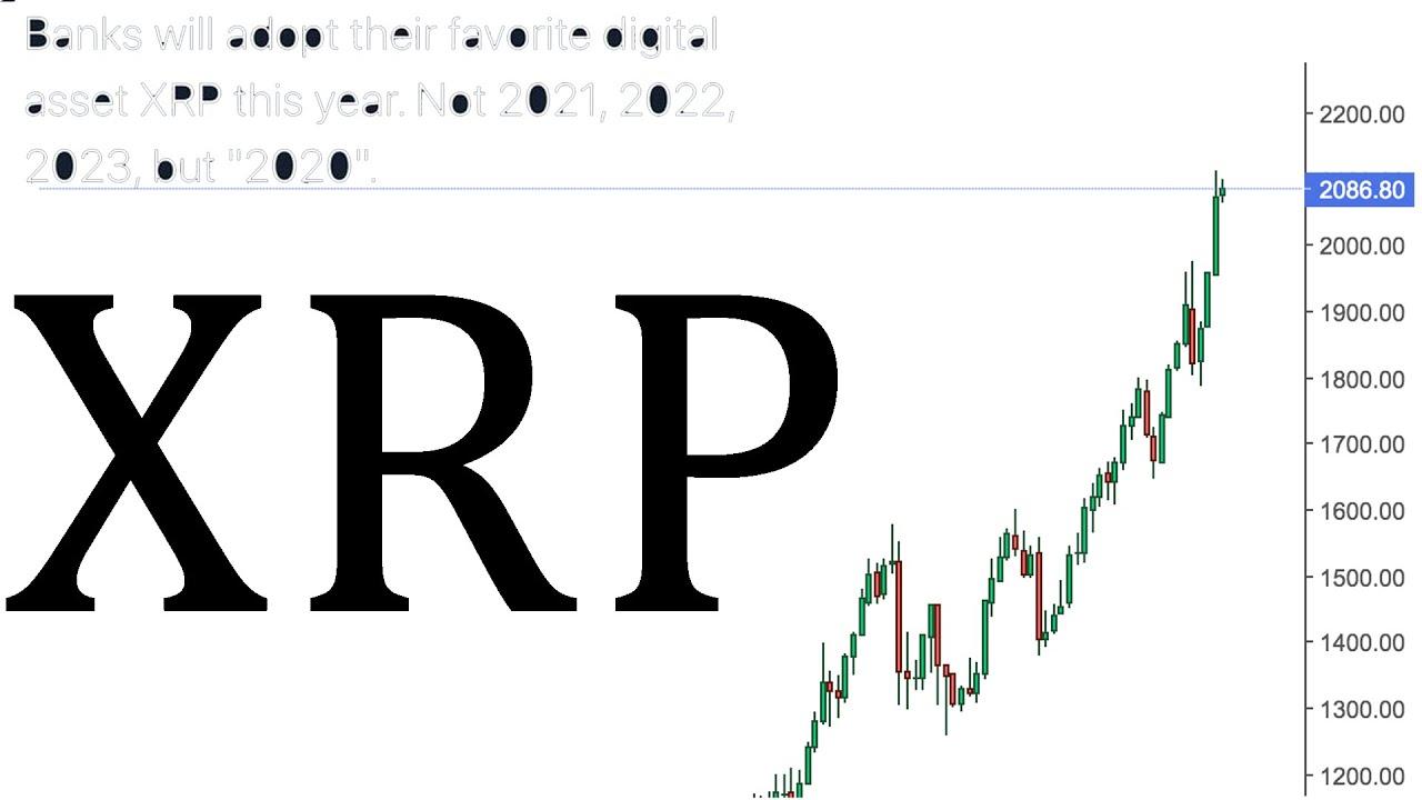 Ripple XRP WARNING DON&39;T SAY I DIDN&39;T WARN YOU!! #Ripple #XRP