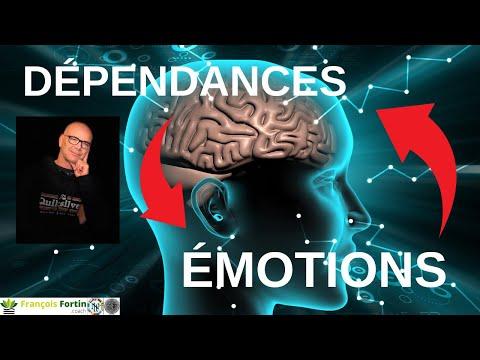 Fonctionnement de tes émotions dans une relation toxique