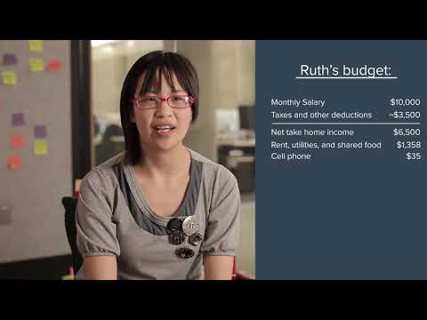 site reliability engineer my budget and cost of living in san