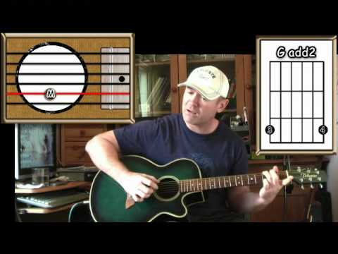 Wonderful Tonight - Eric Clapton - Acoustic Guitar Lesson