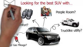 Test Drive The Best Gas Mileage SUV in Buffalo - Call 7162160320