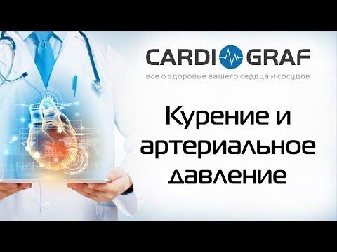 Стандарт лечения гипертонии в стационаре