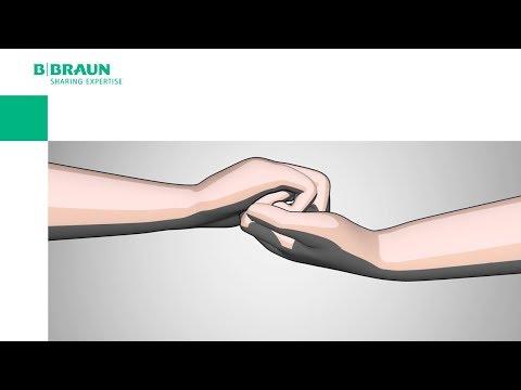 Hände Desinfektion Einreibetechnik