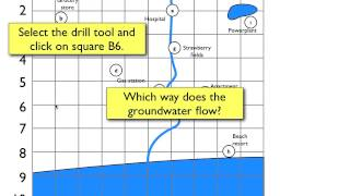 Groundwater Flow – Part 4