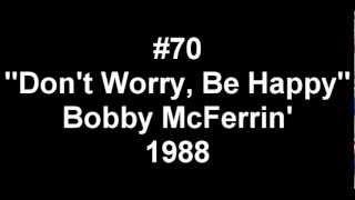 Top 100 best songs of 80s (years 1980-1989)